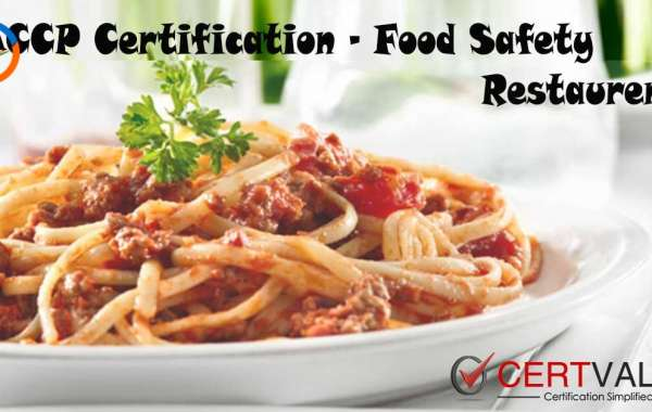 About HACCP Certification